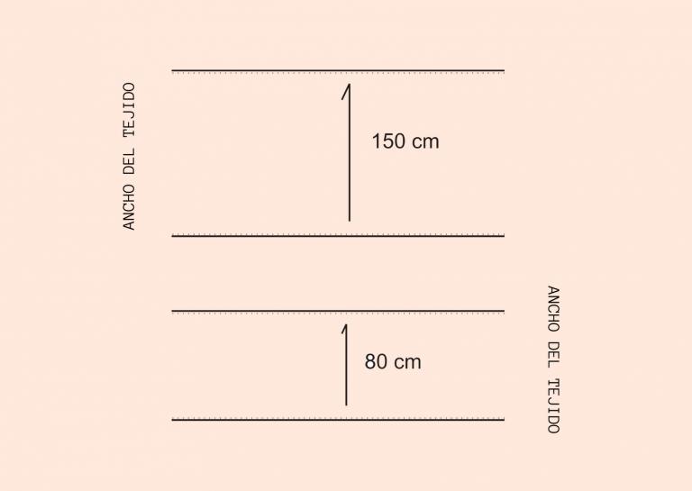esquemas de anchos de telas